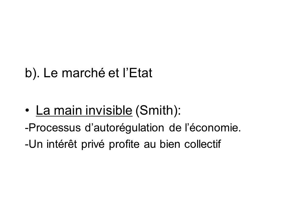 La main invisible (Smith):