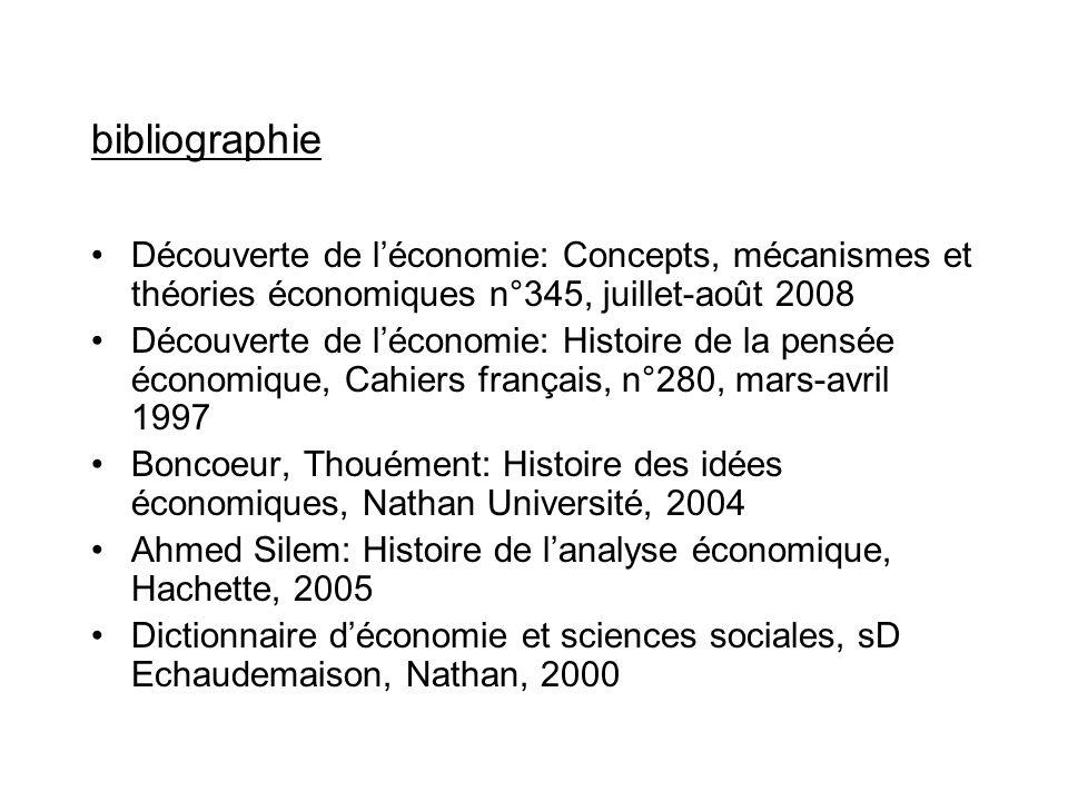 bibliographie Découverte de l'économie: Concepts, mécanismes et théories économiques n°345, juillet-août 2008.