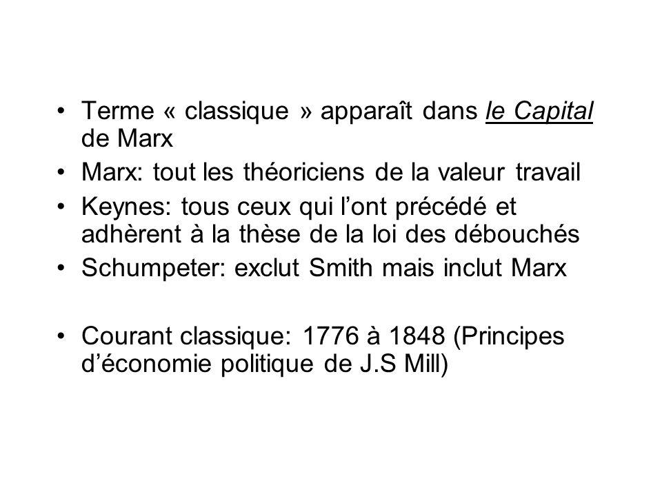 Terme « classique » apparaît dans le Capital de Marx