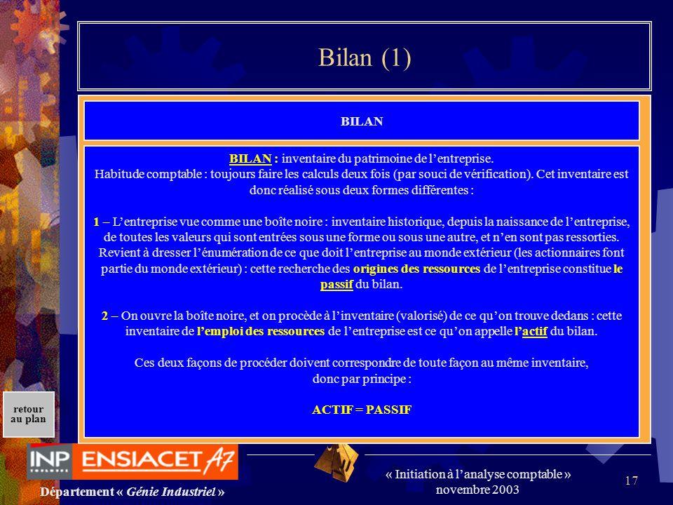 BILAN : inventaire du patrimoine de l'entreprise.