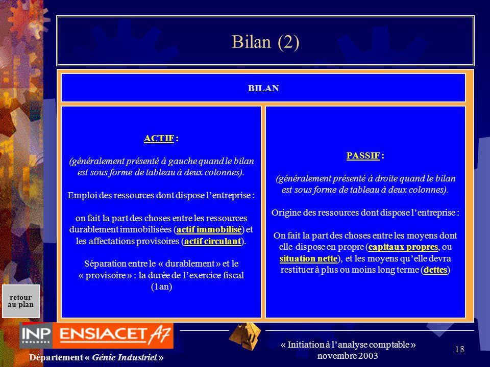 Bilan (2) BILAN ACTIF : PASSIF :