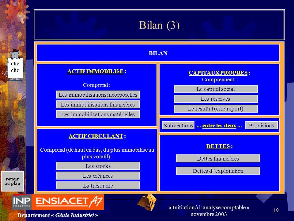 Bilan (3) BILAN clic ACTIF IMMOBILISE : Comprend : CAPITAUX PROPRES :