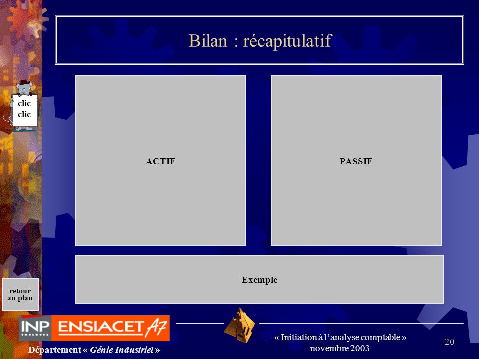 Bilan : récapitulatif ACTIF PASSIF clic Exemple