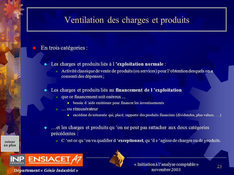 Ventilation des charges et produits