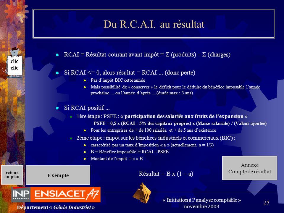 Du R.C.A.I. au résultat RCAI = Résultat courant avant impôt = S (produits) – S (charges) Si RCAI <= 0, alors résultat = RCAI ... (donc perte)