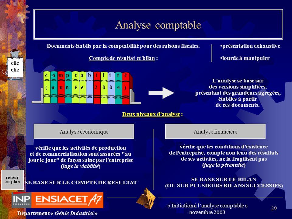 Analyse comptable Documents établis par la comptabilité pour des raisons fiscales. Compte de résultat et bilan :