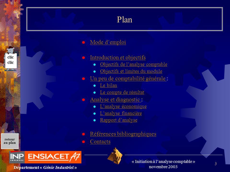 Plan Mode d'emploi Introduction et objectifs