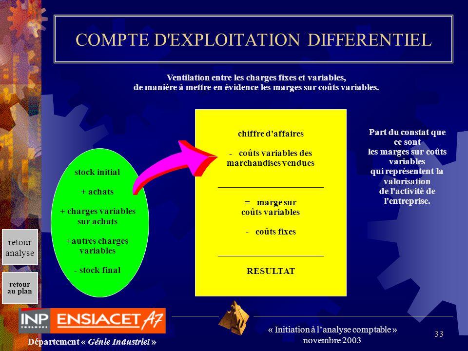 COMPTE D EXPLOITATION DIFFERENTIEL