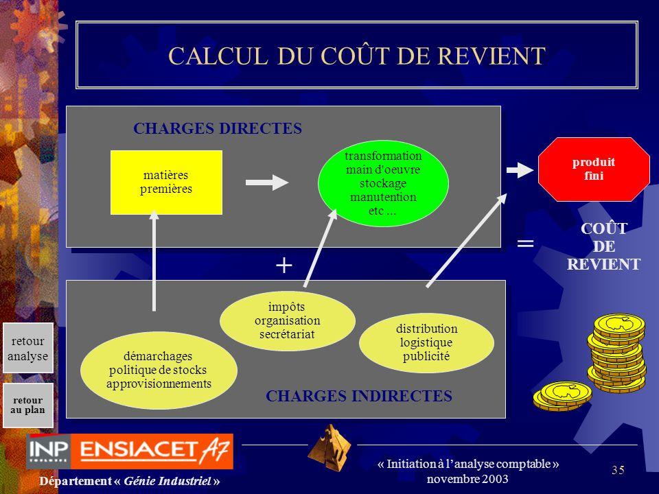CALCUL DU COÛT DE REVIENT
