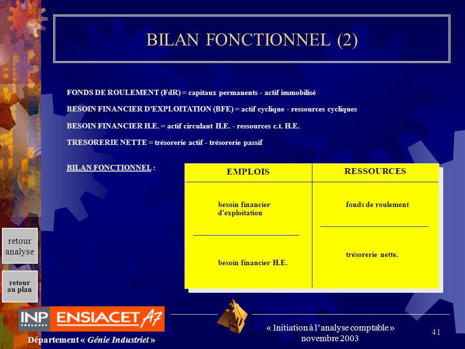 BILAN FONCTIONNEL (2) EMPLOIS RESSOURCES retour analyse