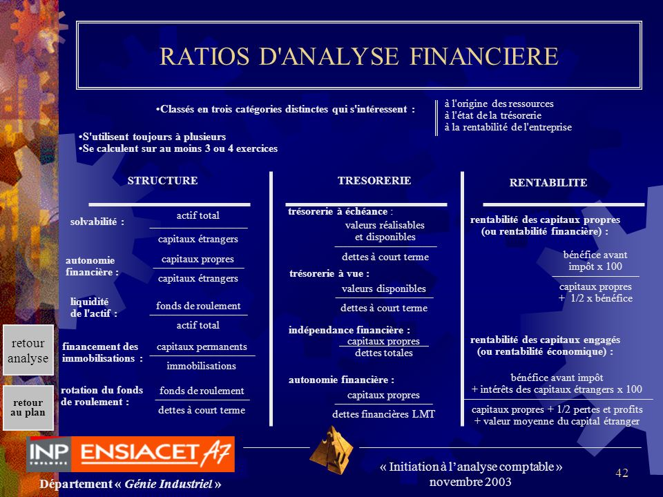 RATIOS D ANALYSE FINANCIERE