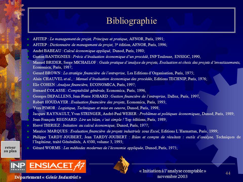 Bibliographie AFITEP : Le management de projet, Principes et pratique, AFNOR, Paris, 1991;
