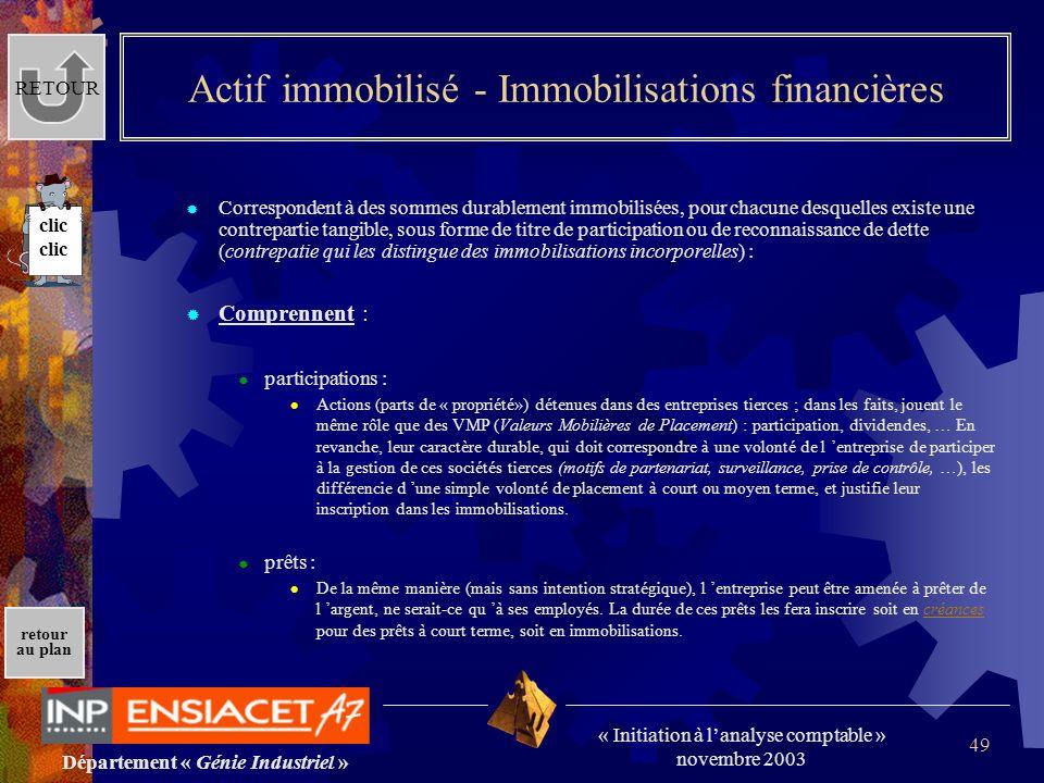 Actif immobilisé - Immobilisations financières