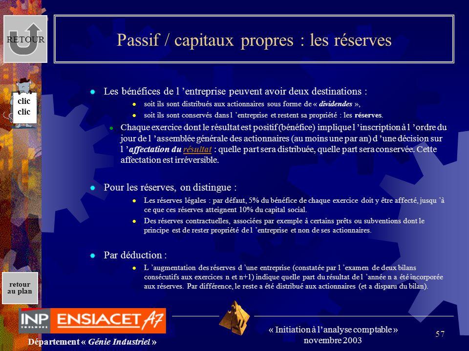 Passif / capitaux propres : les réserves