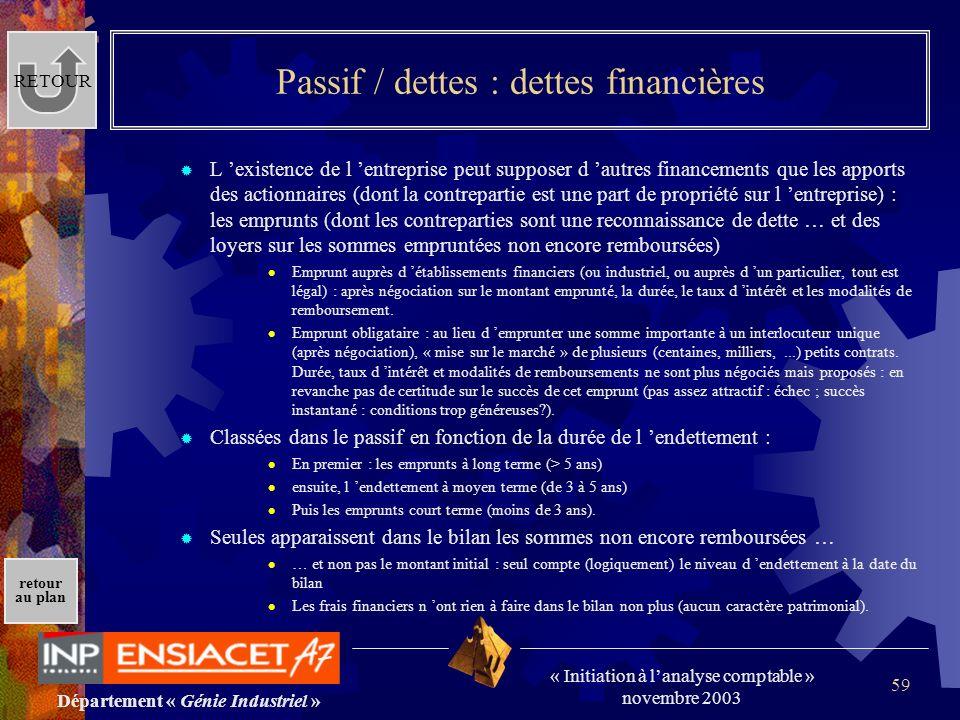 Passif / dettes : dettes financières
