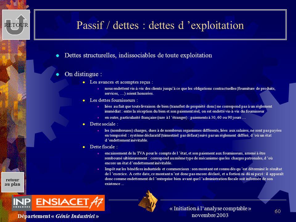 Passif / dettes : dettes d 'exploitation