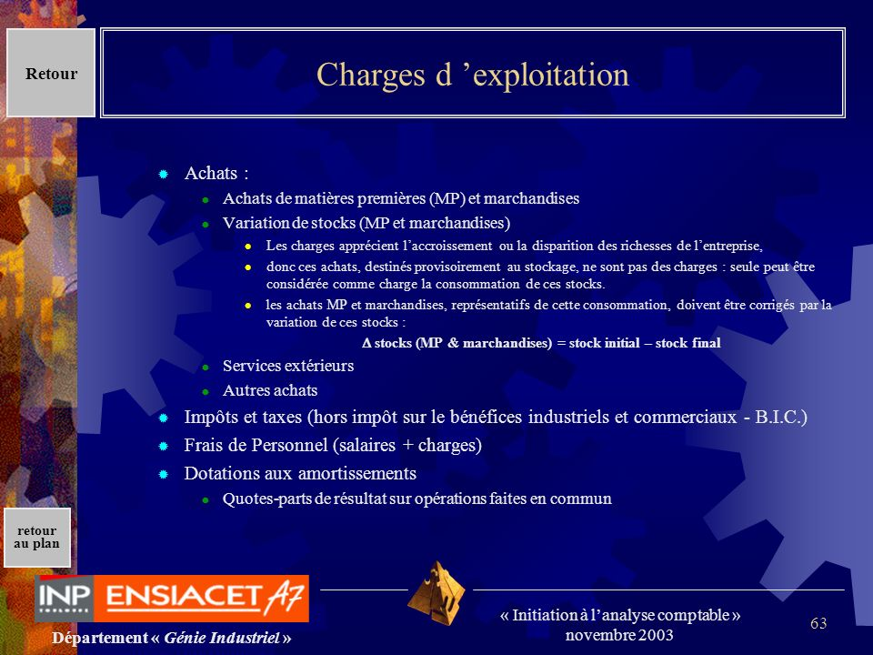 Charges d 'exploitation