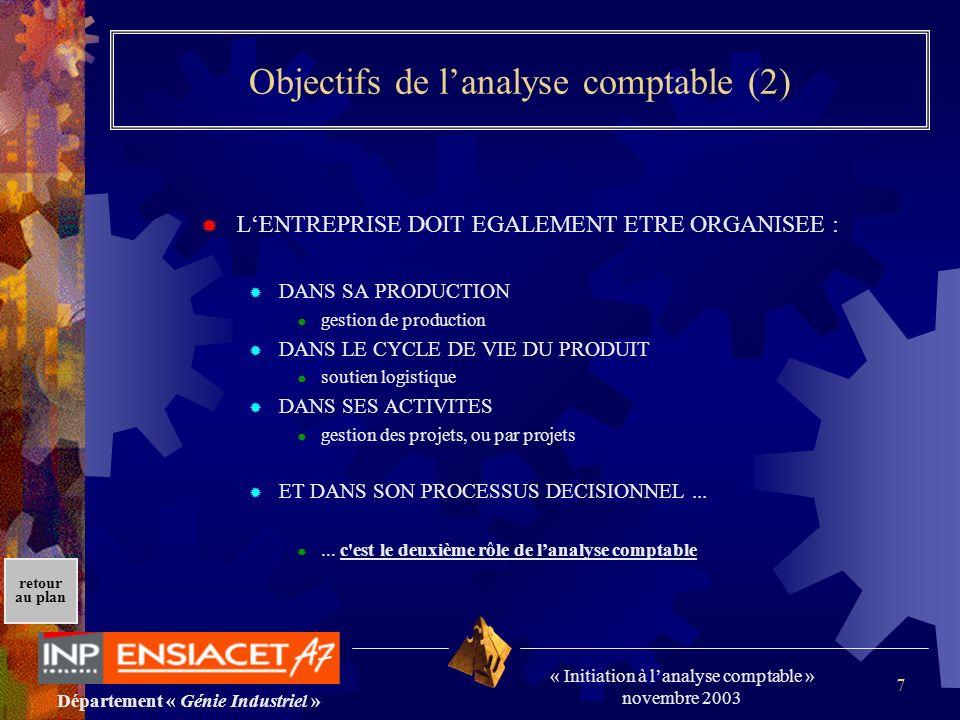 Objectifs de l'analyse comptable (2)