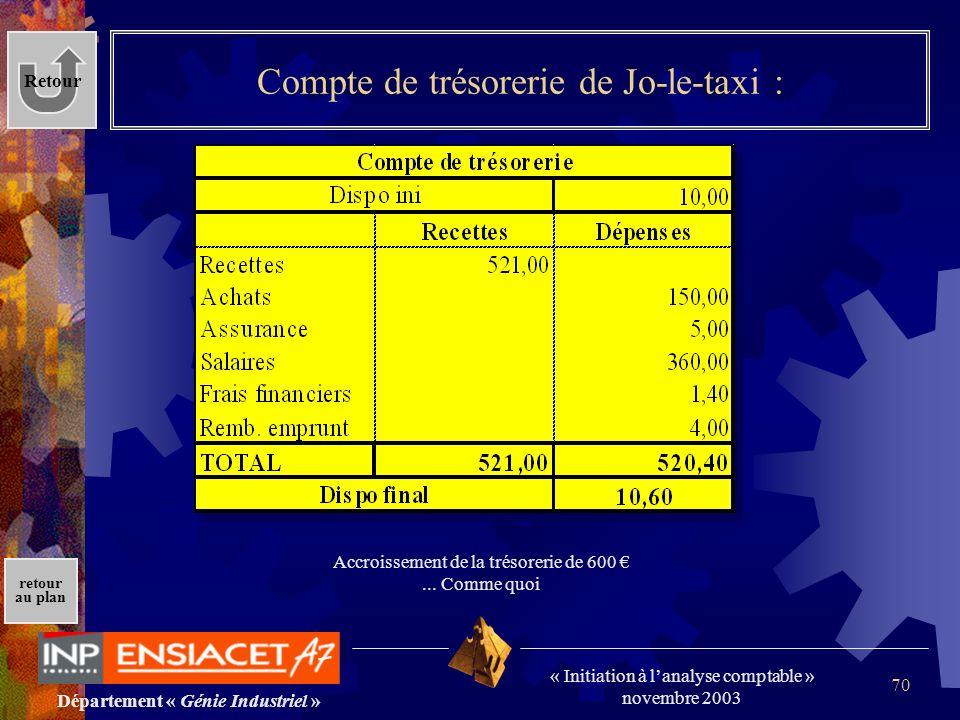 Compte de trésorerie de Jo-le-taxi :