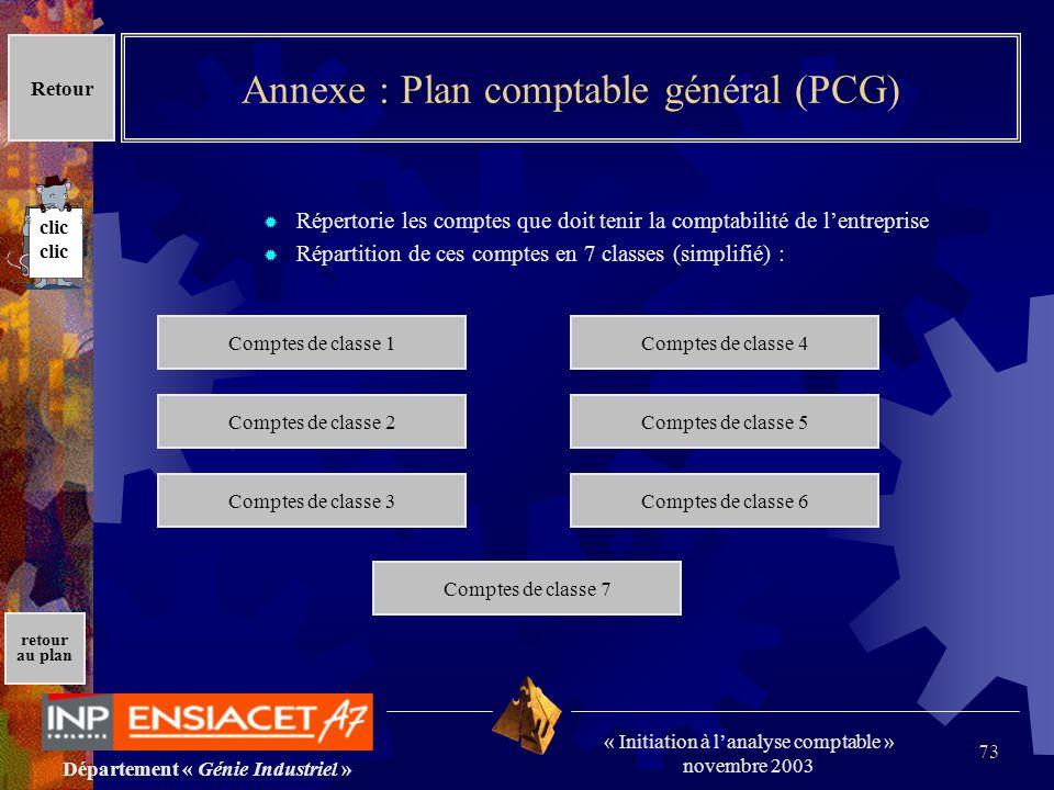 Annexe : Plan comptable général (PCG)