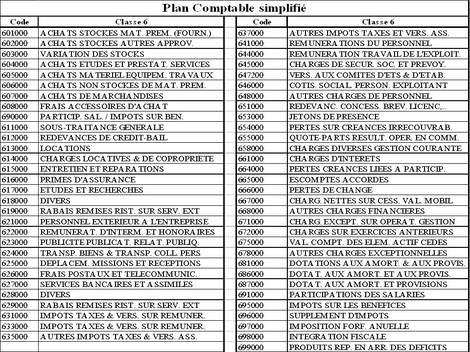 Annexe : PCG Classe 6