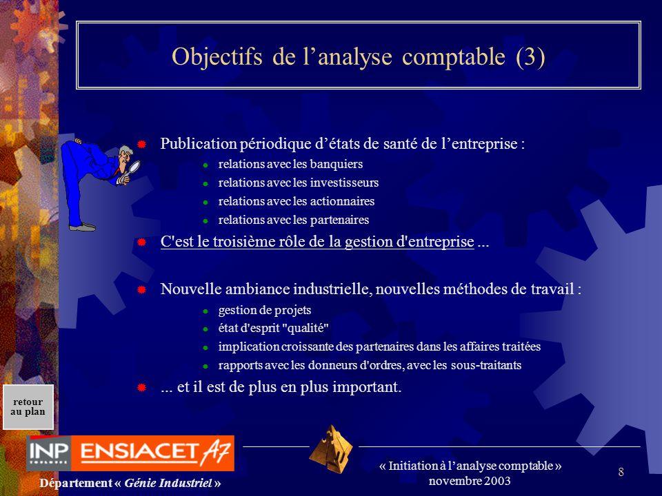 Objectifs de l'analyse comptable (3)