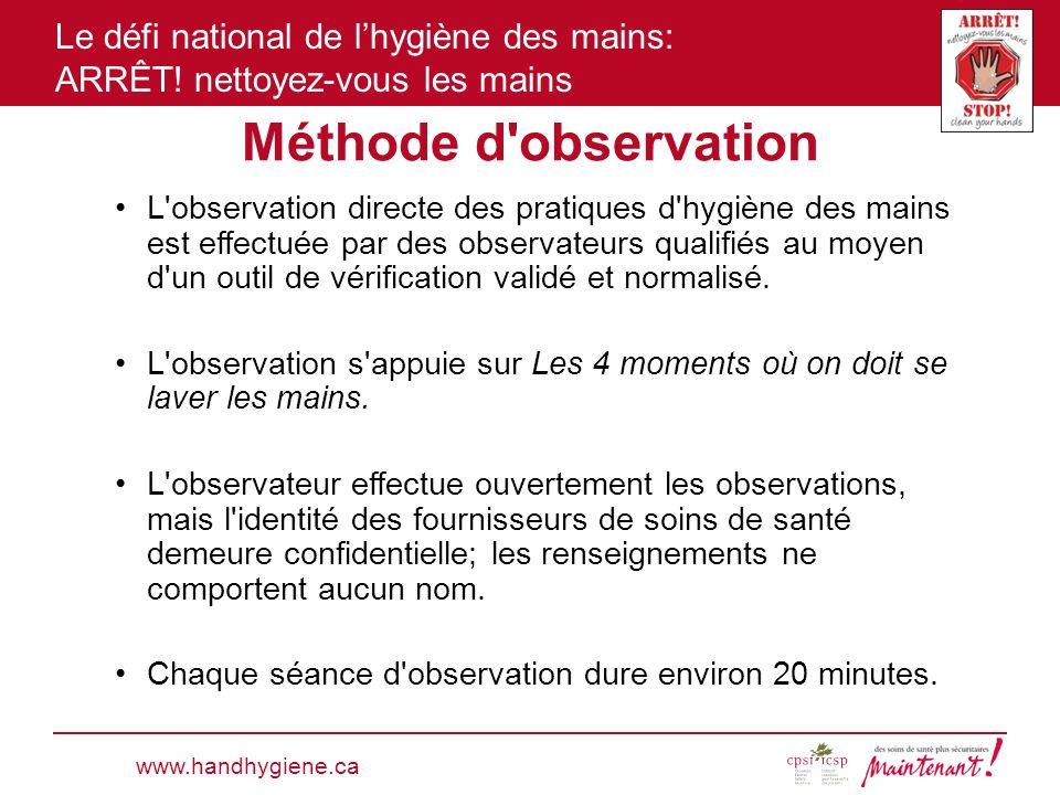 Méthode d observation