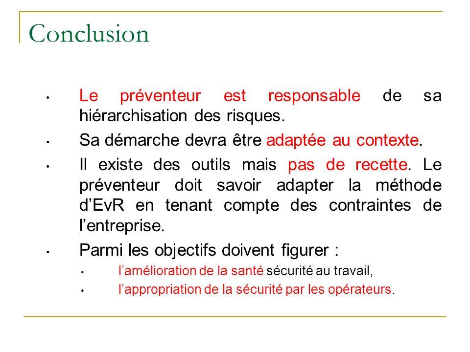 Conclusion Le préventeur est responsable de sa hiérarchisation des risques. Sa démarche devra être adaptée au contexte.