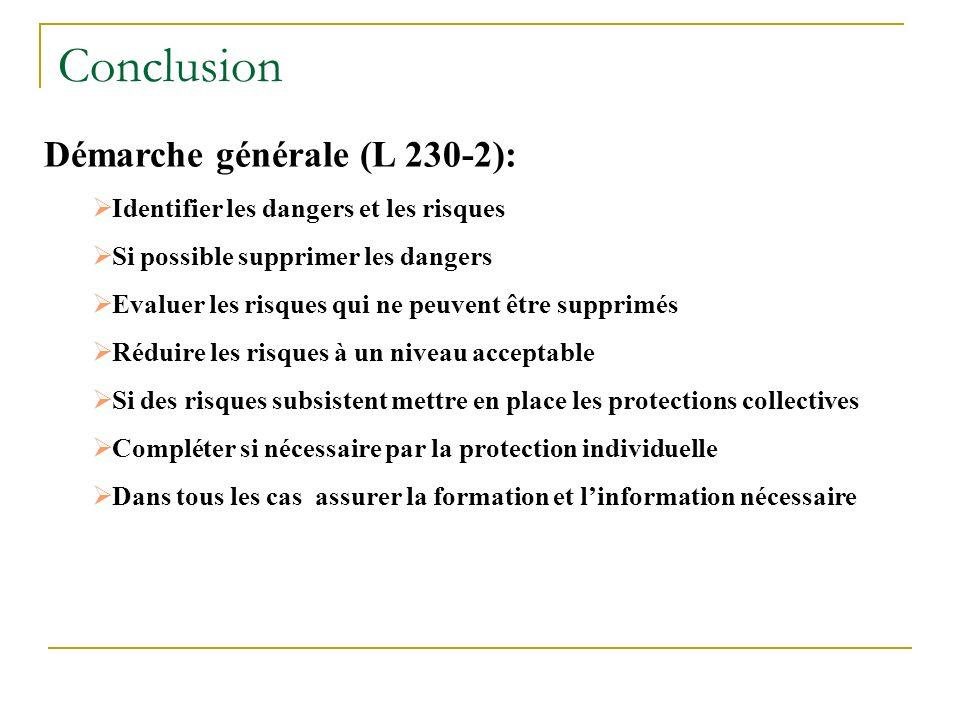 Conclusion Démarche générale (L 230-2):
