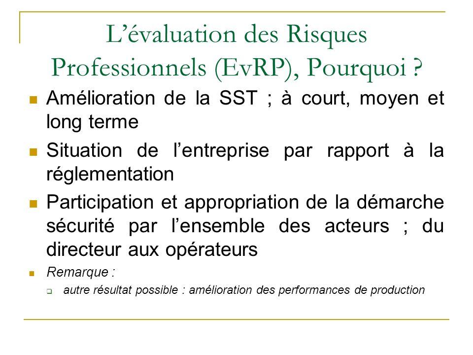 L'évaluation des Risques Professionnels (EvRP), Pourquoi