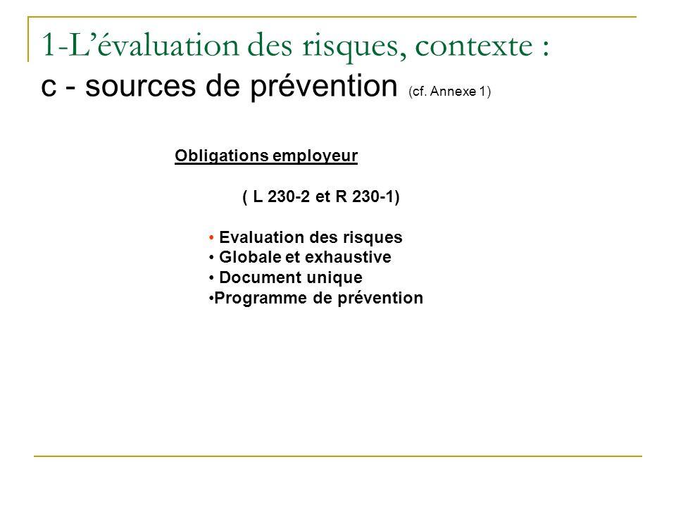 1-L'évaluation des risques, contexte : c - sources de prévention (cf