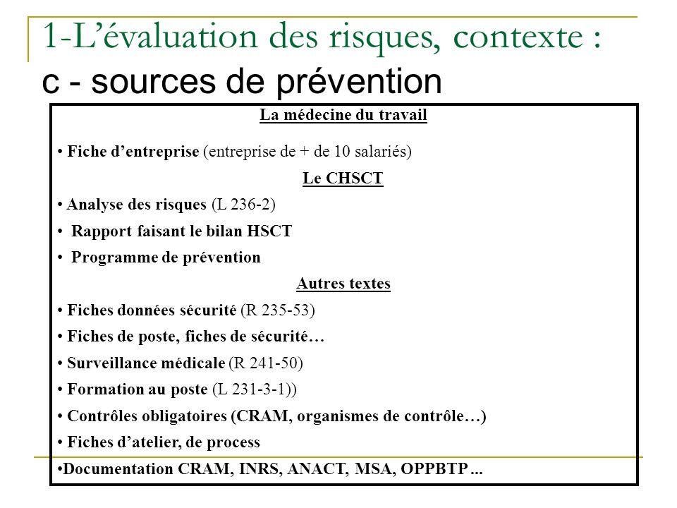1-L'évaluation des risques, contexte : c - sources de prévention