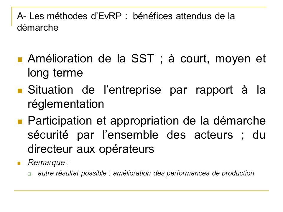 A- Les méthodes d'EvRP : bénéfices attendus de la démarche