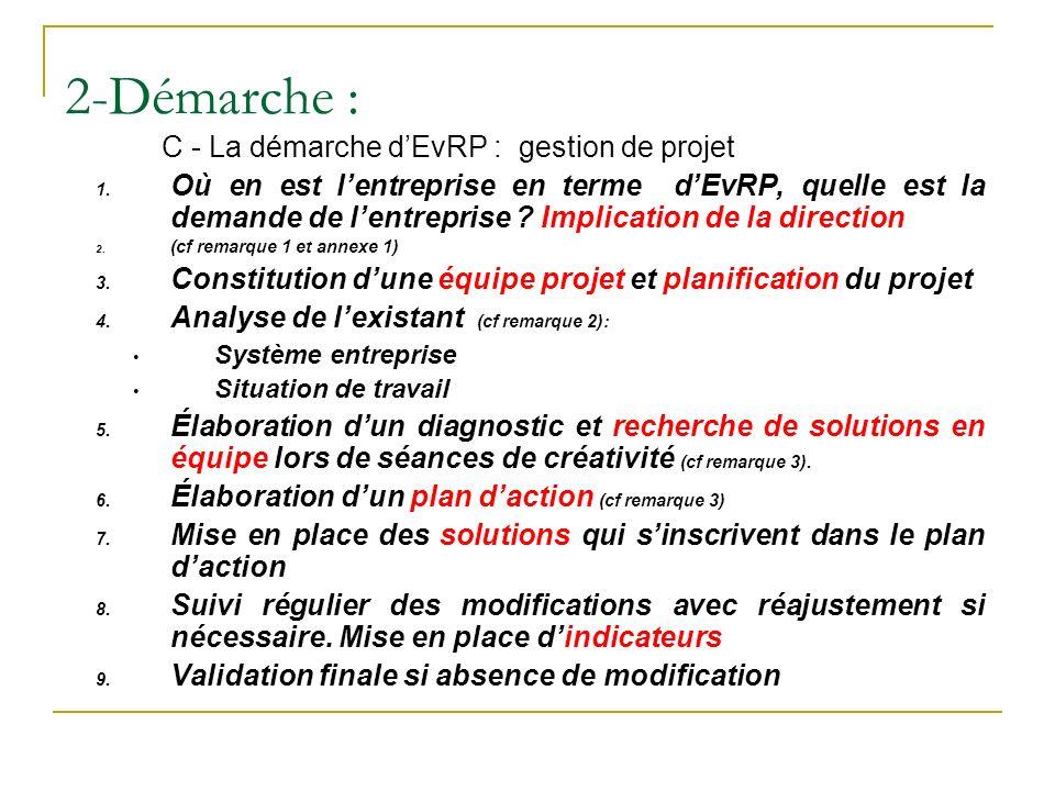 2-Démarche : C - La démarche d'EvRP : gestion de projet