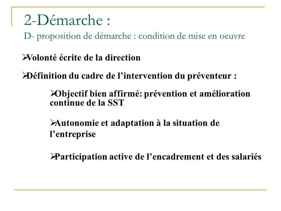 2-Démarche : D- proposition de démarche : condition de mise en oeuvre
