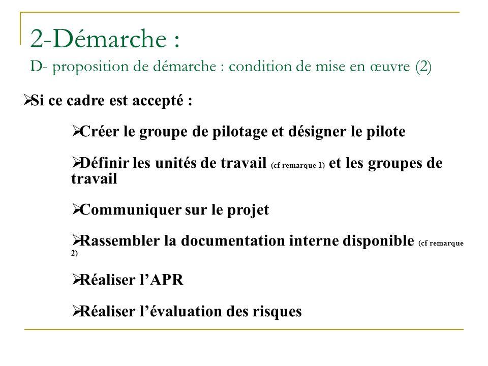 2-Démarche : D- proposition de démarche : condition de mise en œuvre (2)