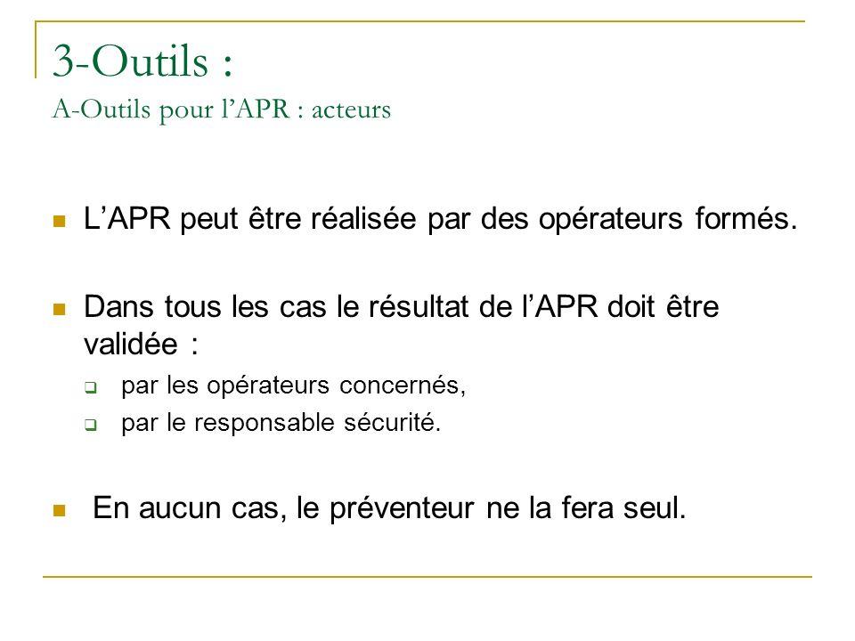 3-Outils : A-Outils pour l'APR : acteurs