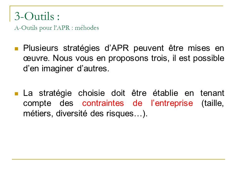 3-Outils : A-Outils pour l'APR : méhodes