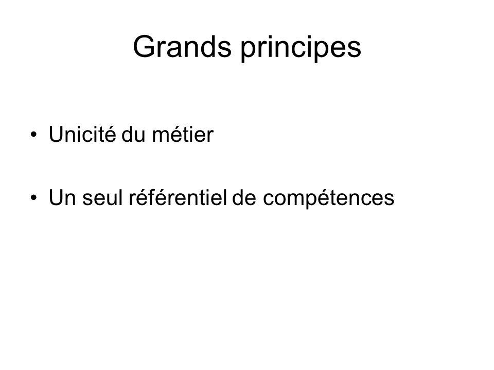 Grands principes Unicité du métier Un seul référentiel de compétences