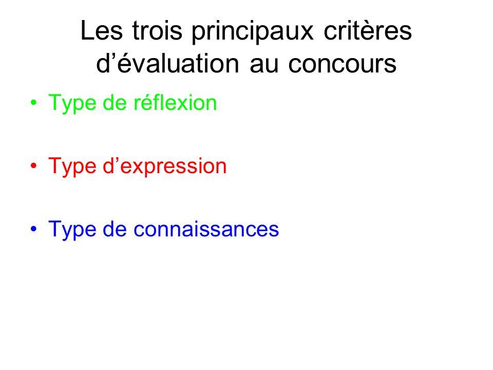 Les trois principaux critères d'évaluation au concours