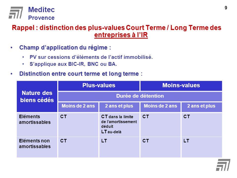 Meditec Provence. Rappel : distinction des plus-values Court Terme / Long Terme des entreprises à l'IR.