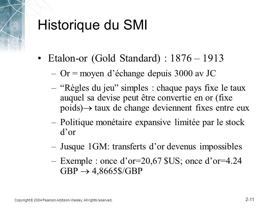 Historique du SMI Etalon-or (Gold Standard) : 1876 – 1913
