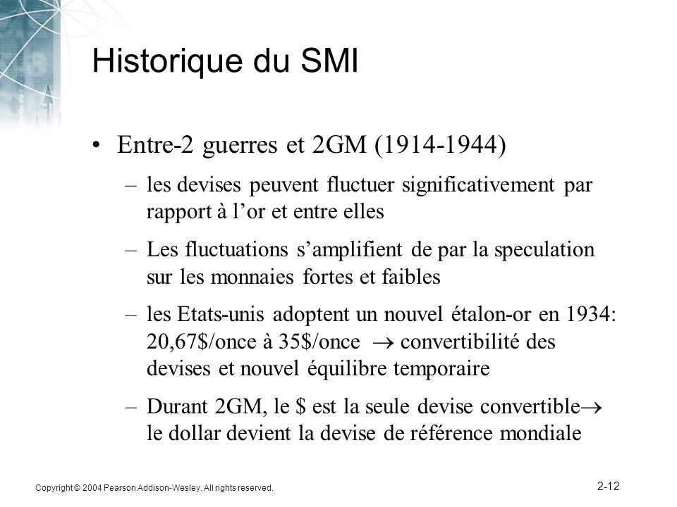 Historique du SMI Entre-2 guerres et 2GM (1914-1944)