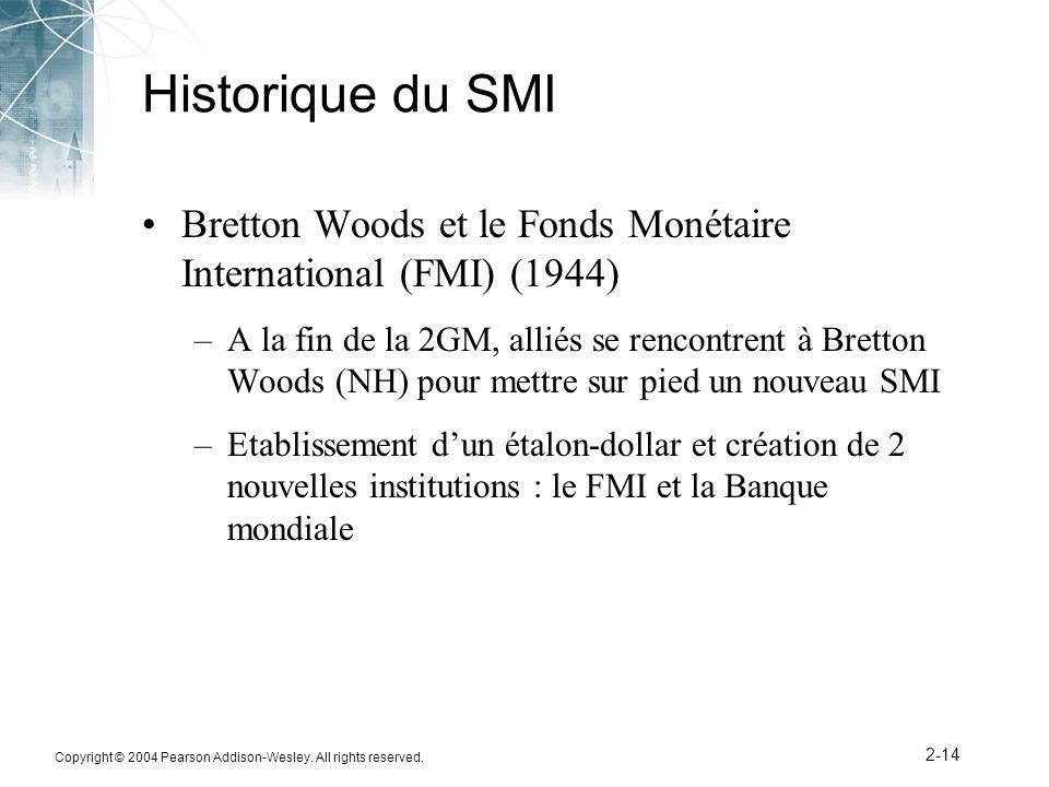 Historique du SMI Bretton Woods et le Fonds Monétaire International (FMI) (1944)