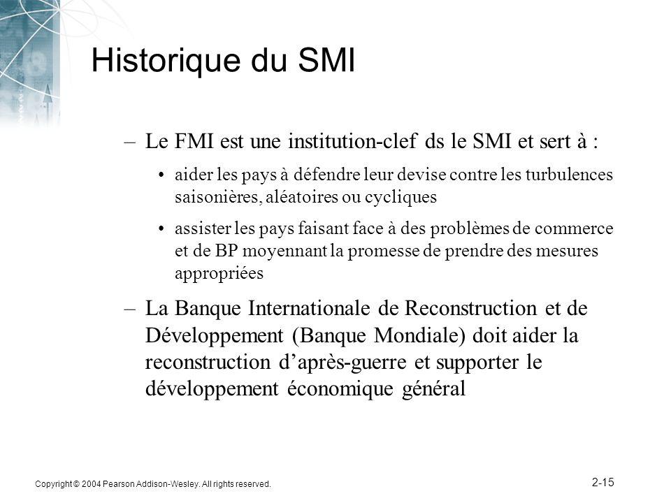 Historique du SMI Le FMI est une institution-clef ds le SMI et sert à :