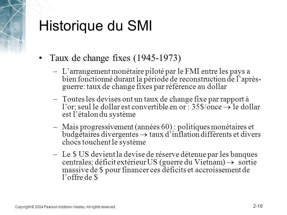 Historique du SMI Taux de change fixes (1945-1973)