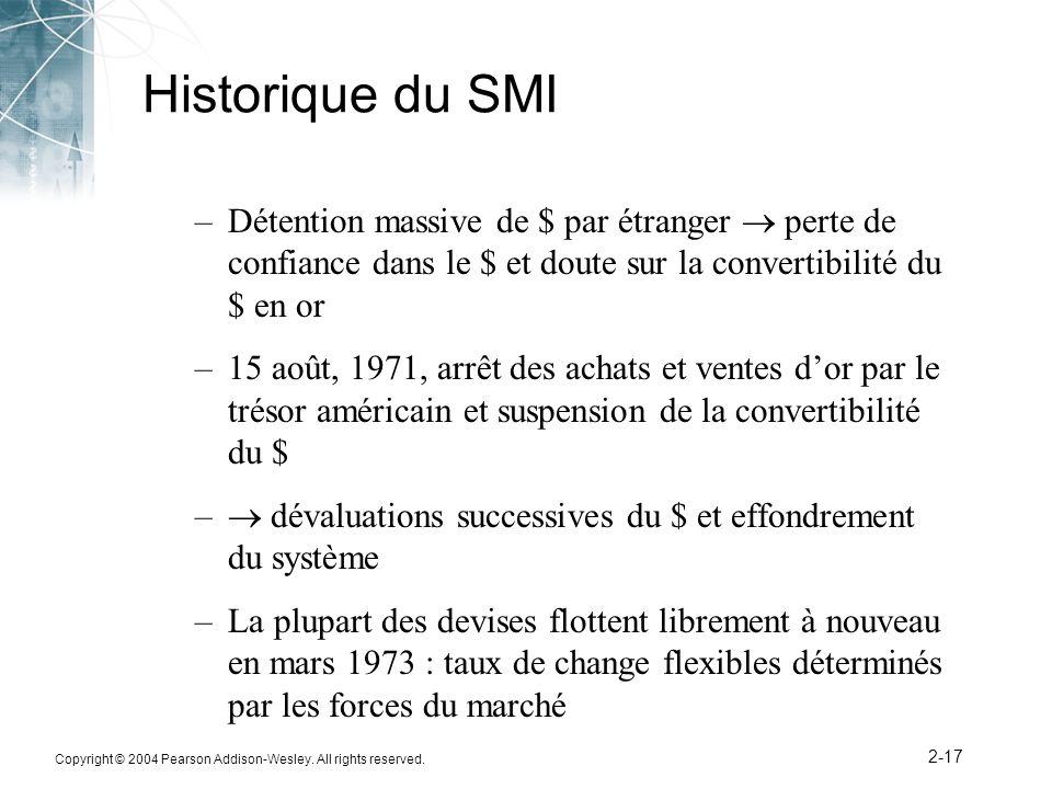 Historique du SMI Détention massive de $ par étranger  perte de confiance dans le $ et doute sur la convertibilité du $ en or.