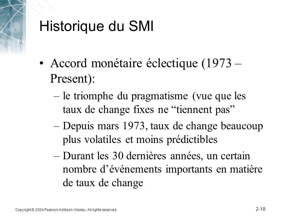 Historique du SMI Accord monétaire éclectique (1973 – Present):