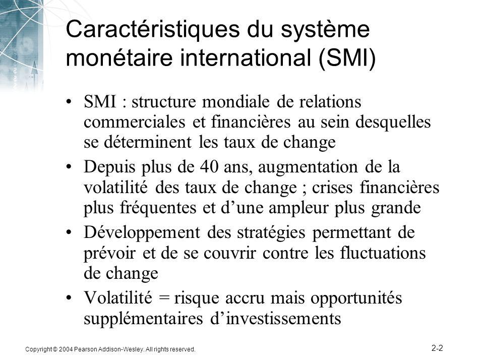 Caractéristiques du système monétaire international (SMI)
