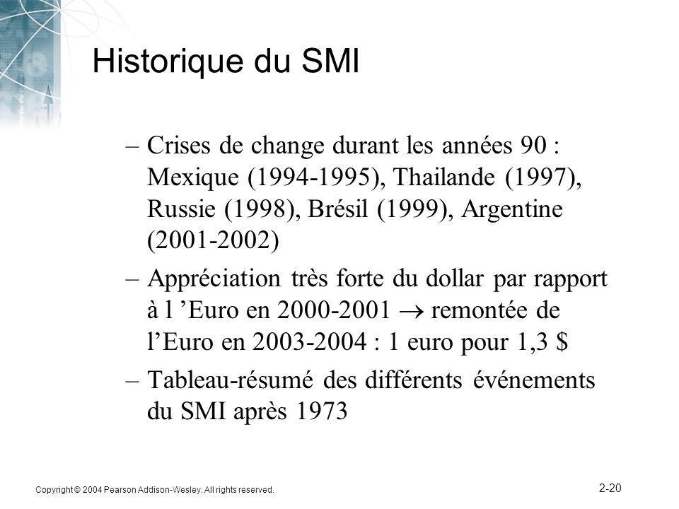 Historique du SMI Crises de change durant les années 90 : Mexique (1994-1995), Thailande (1997), Russie (1998), Brésil (1999), Argentine (2001-2002)